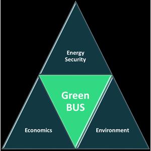GreenBUS Pyramid_300
